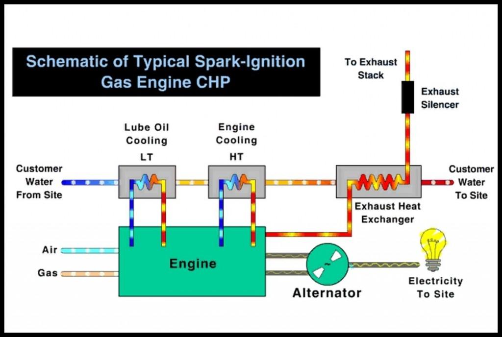 hot water generator working principle pdf